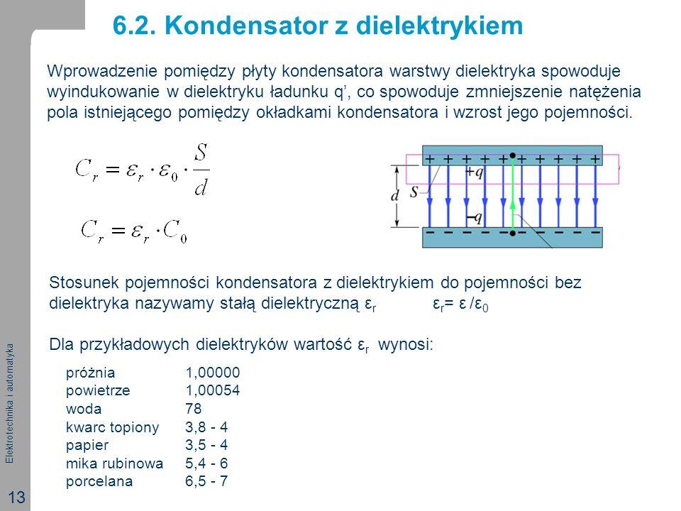 6.2. Kondensator z dielektrykiem