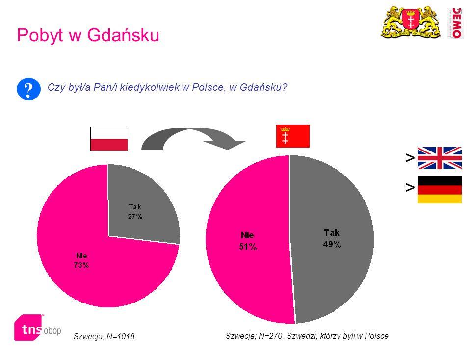 Pobyt w Gdańsku > >