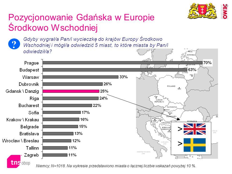 Pozycjonowanie Gdańska w Europie Środkowo Wschodniej