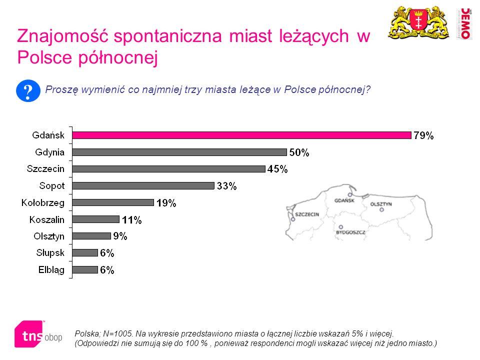 Znajomość spontaniczna miast leżących w Polsce północnej