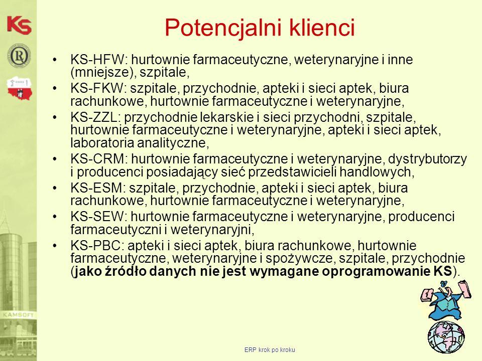 Potencjalni klienci KS-HFW: hurtownie farmaceutyczne, weterynaryjne i inne (mniejsze), szpitale,
