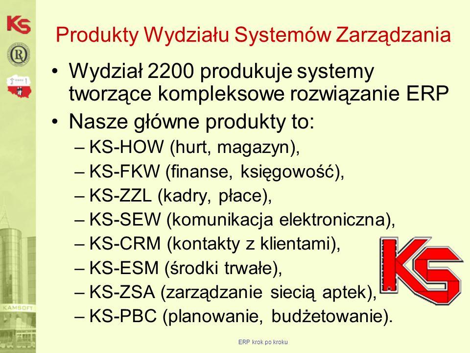 Produkty Wydziału Systemów Zarządzania