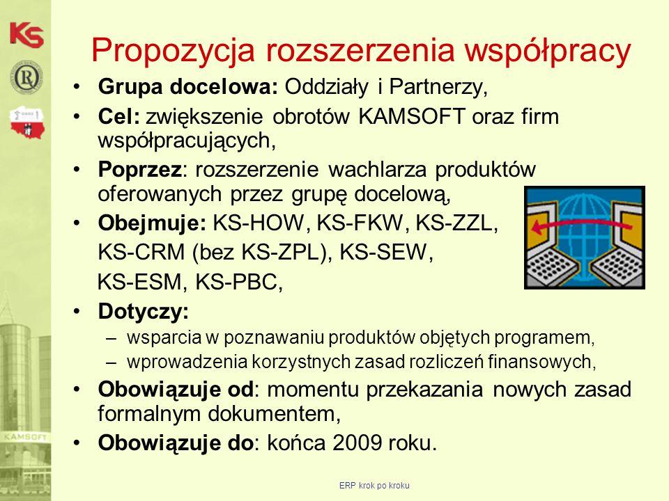 Propozycja rozszerzenia współpracy