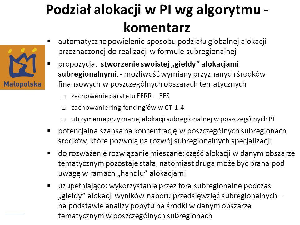 Podział alokacji w PI wg algorytmu - komentarz