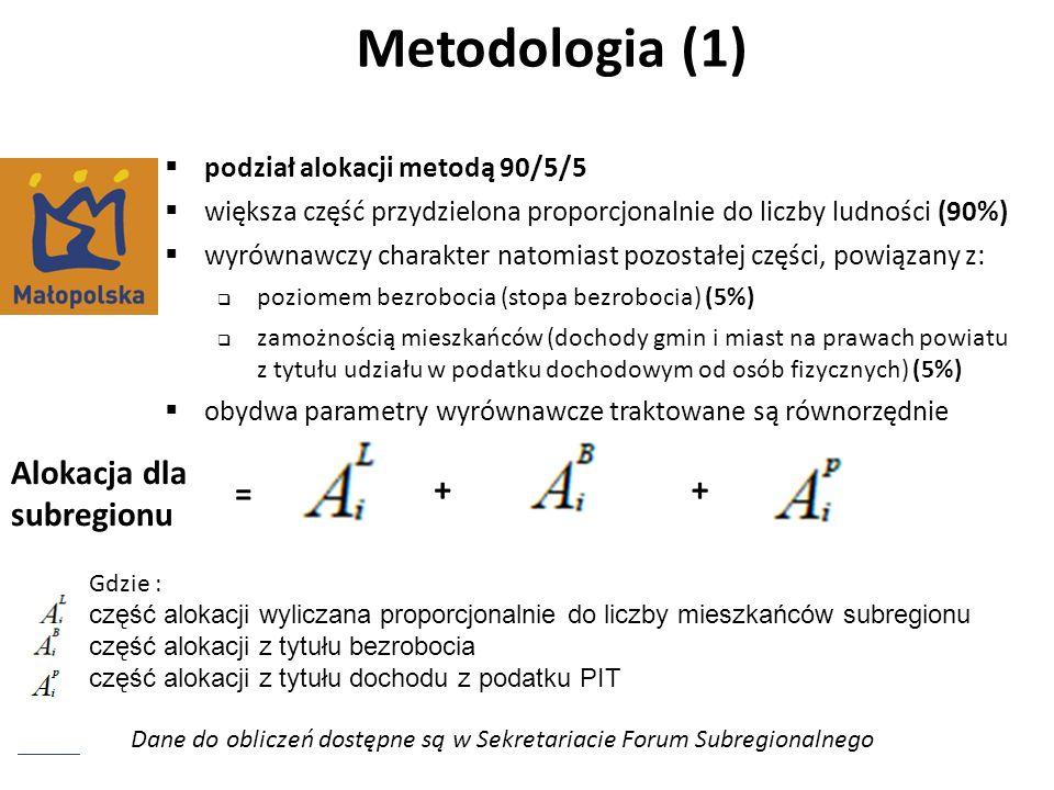 Metodologia (1) Alokacja dla subregionu + =