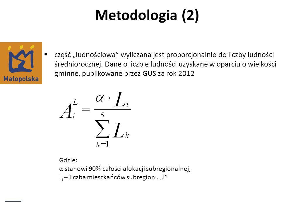 Metodologia (2)