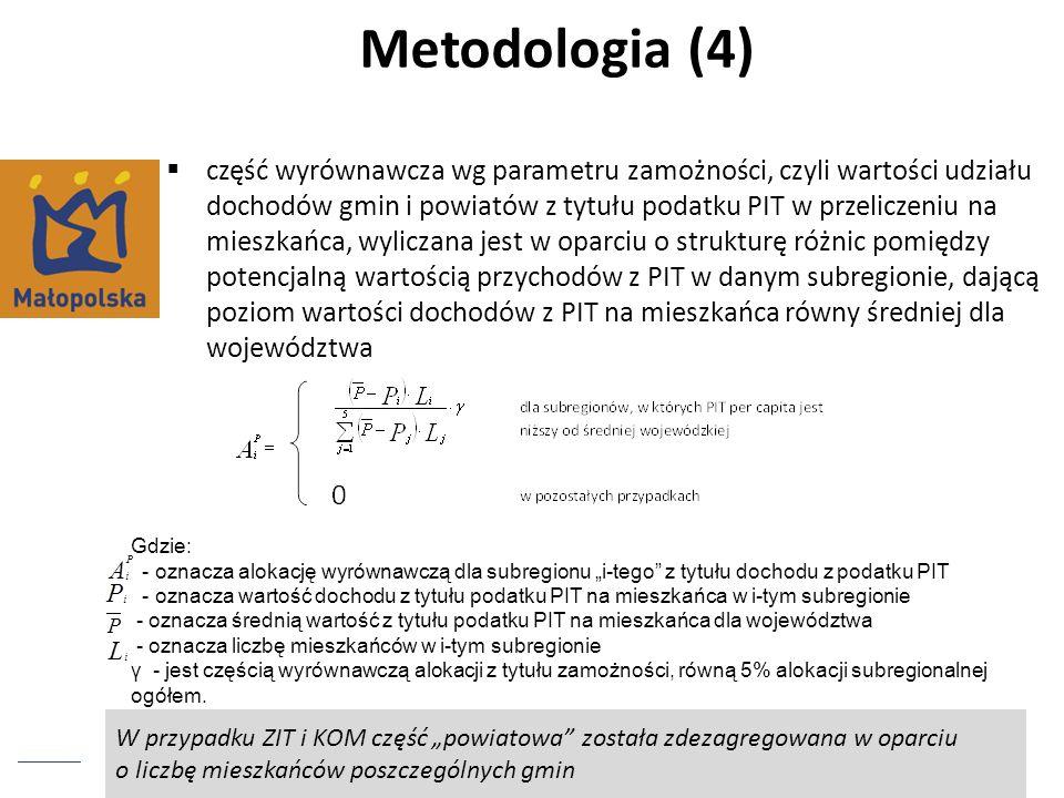 Metodologia (4)