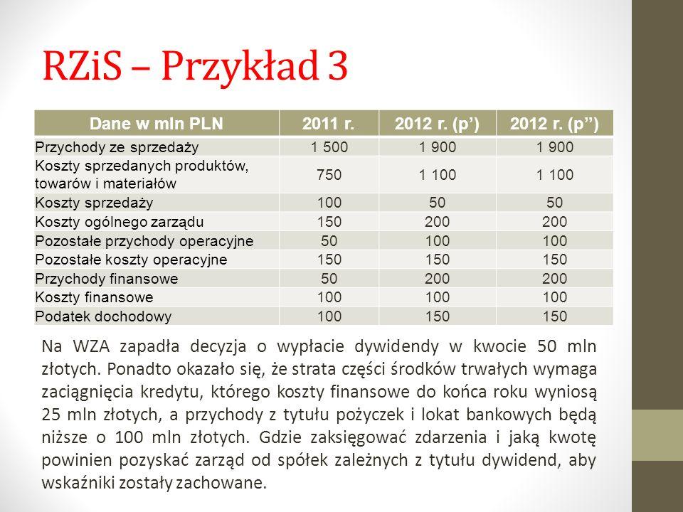 RZiS – Przykład 3 Dane w mln PLN. 2011 r. 2012 r. (p') 2012 r. (p'') Przychody ze sprzedaży. 1 500.