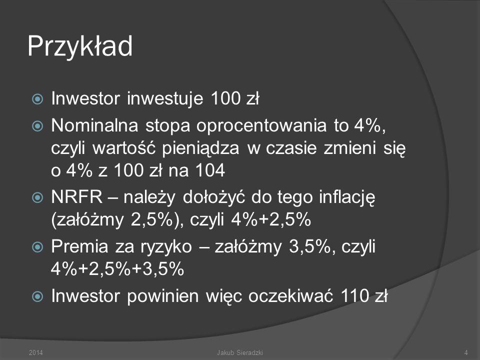 Przykład Inwestor inwestuje 100 zł