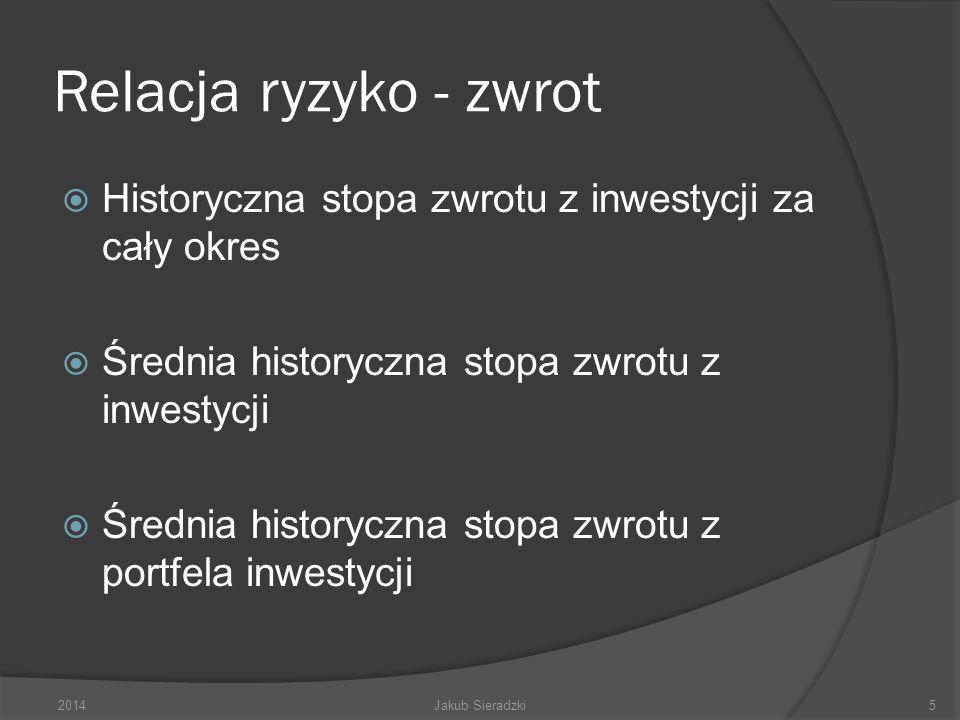 Relacja ryzyko - zwrot Historyczna stopa zwrotu z inwestycji za cały okres. Średnia historyczna stopa zwrotu z inwestycji.