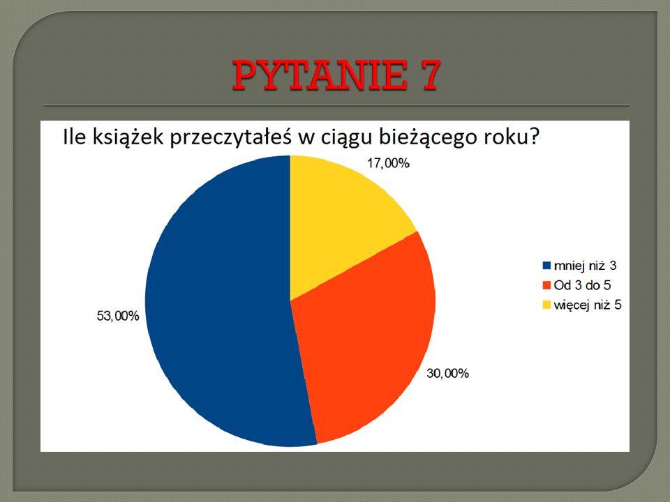 PYTANIE 7