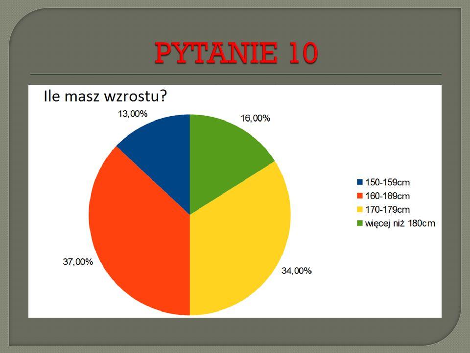 PYTANIE 10