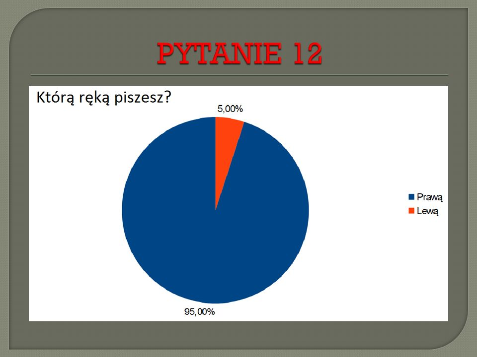 PYTANIE 12