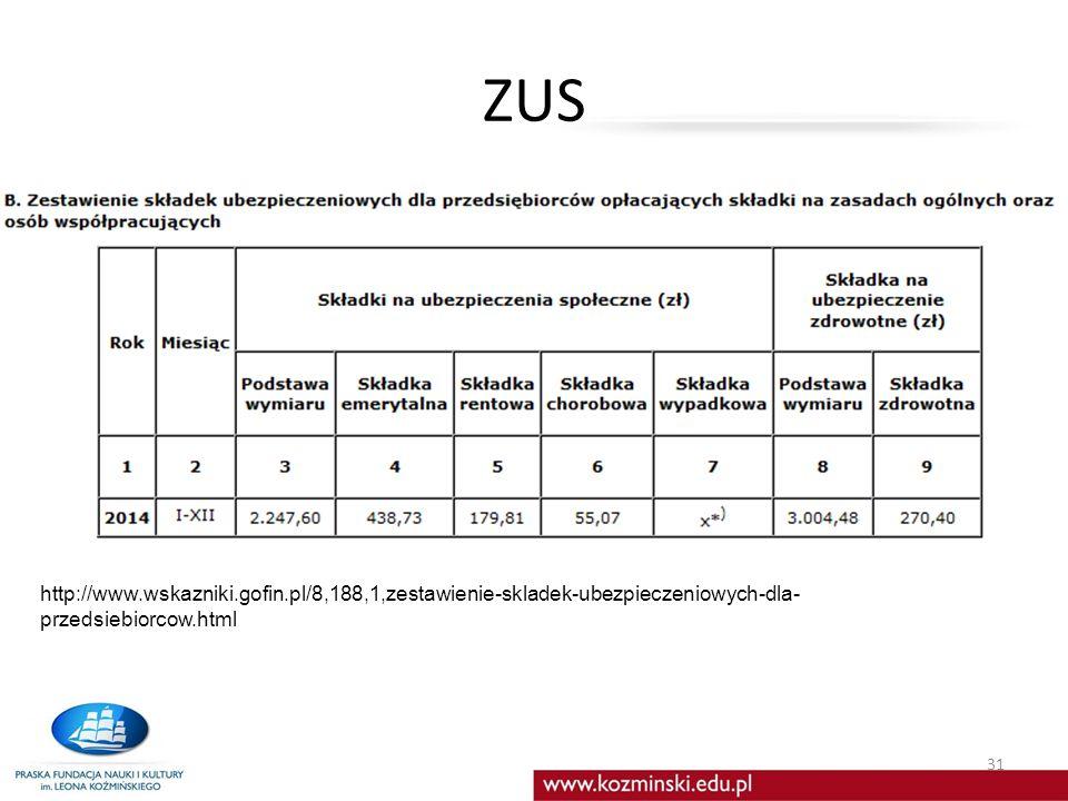 ZUS http://www.wskazniki.gofin.pl/8,188,1,zestawienie-skladek-ubezpieczeniowych-dla-przedsiebiorcow.html.