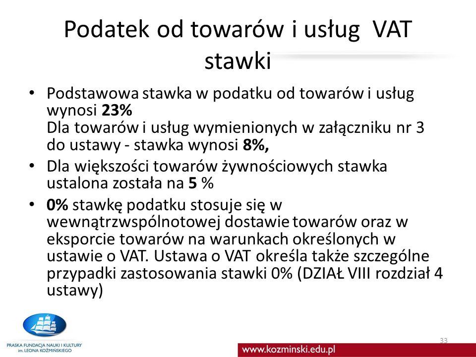 Podatek od towarów i usług VAT stawki