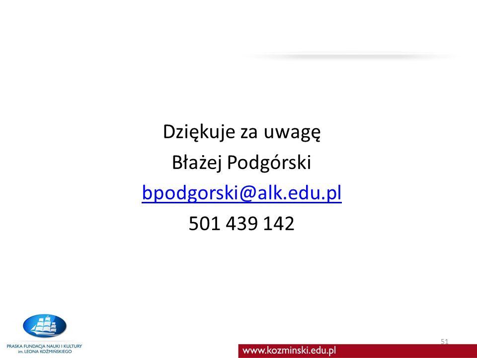 Dziękuje za uwagę Błażej Podgórski bpodgorski@alk.edu.pl 501 439 142
