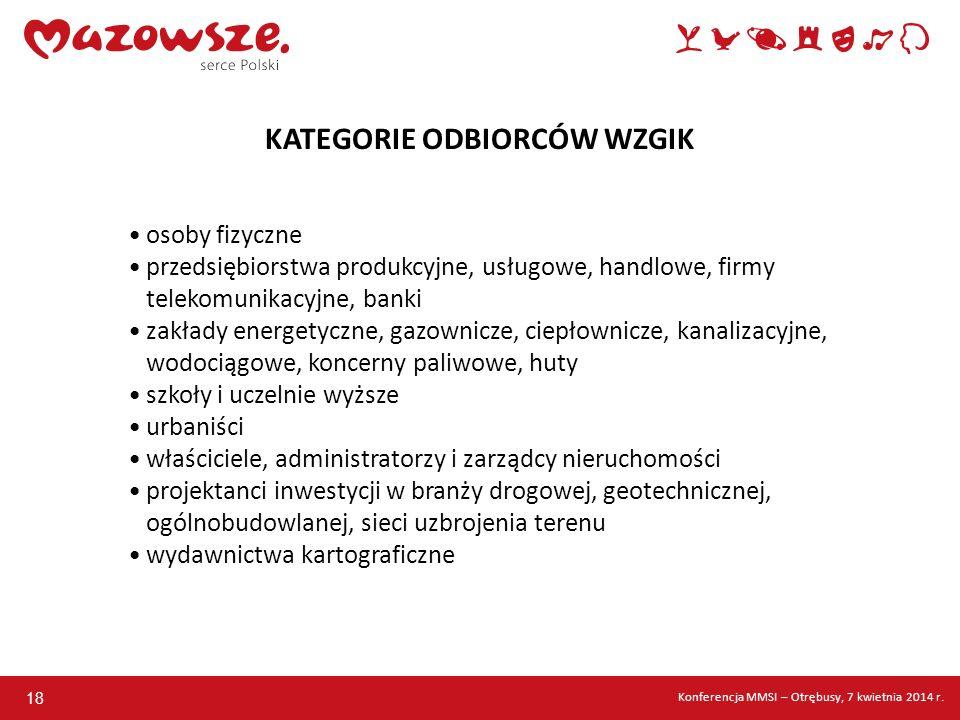 KATEGORIE ODBIORCÓW WZGIK