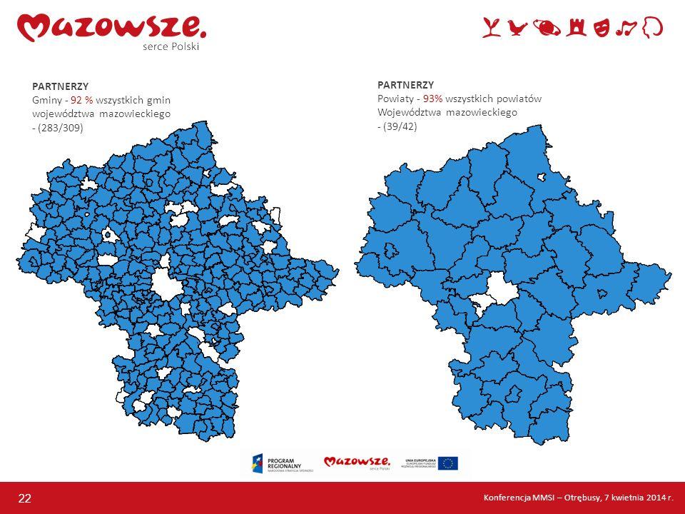 Gminy - 92 % wszystkich gmin województwa mazowieckiego - (283/309)