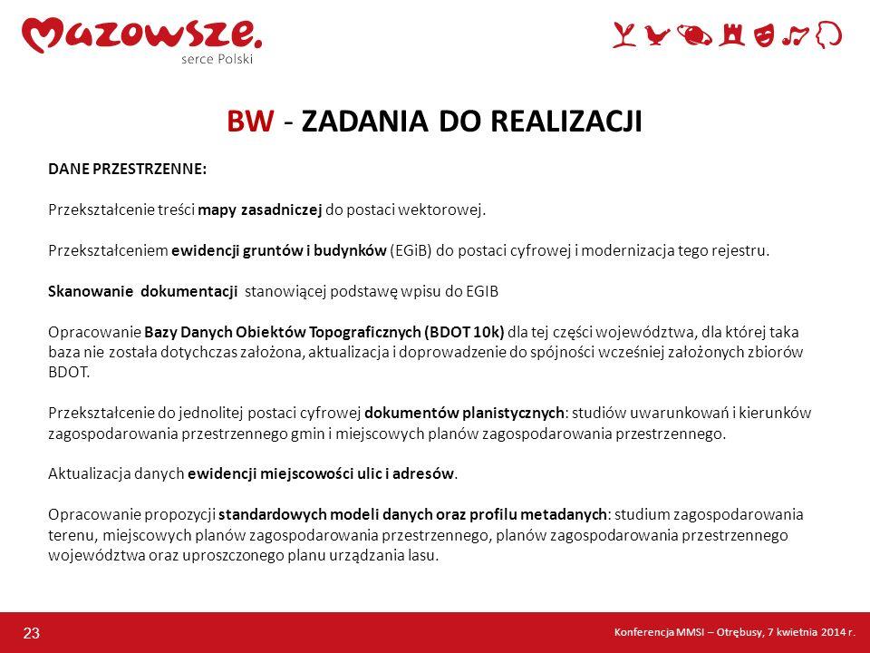 BW - ZADANIA DO REALIZACJI