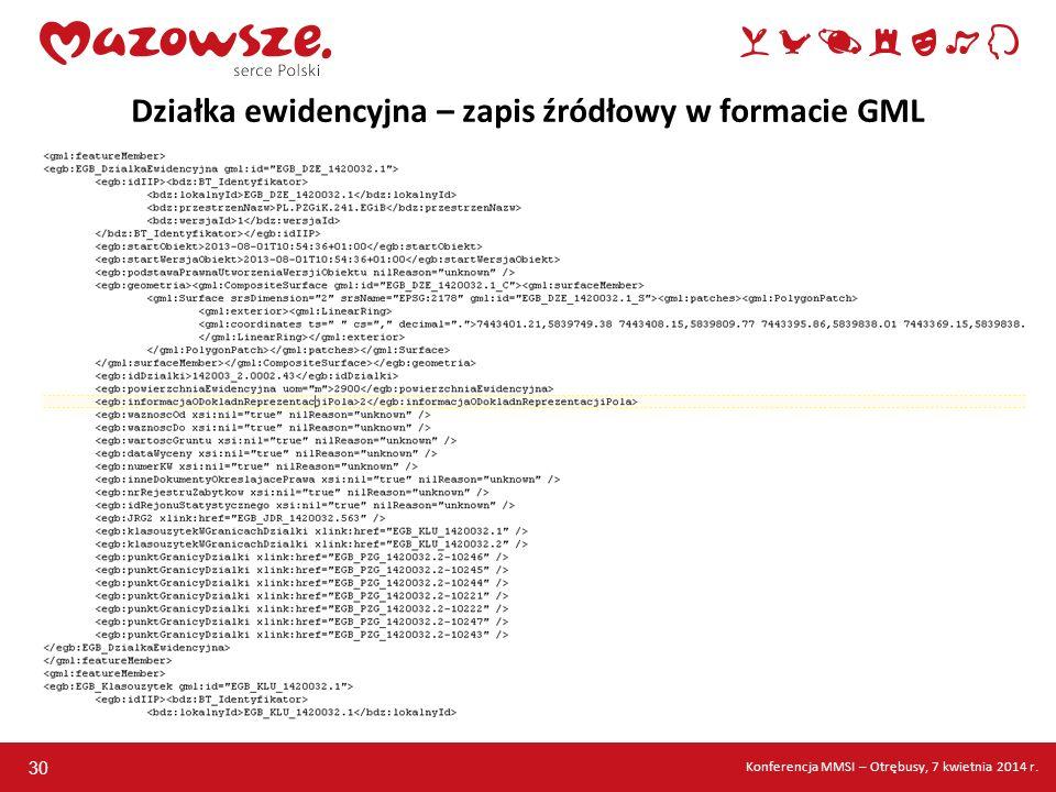 Działka ewidencyjna – zapis źródłowy w formacie GML