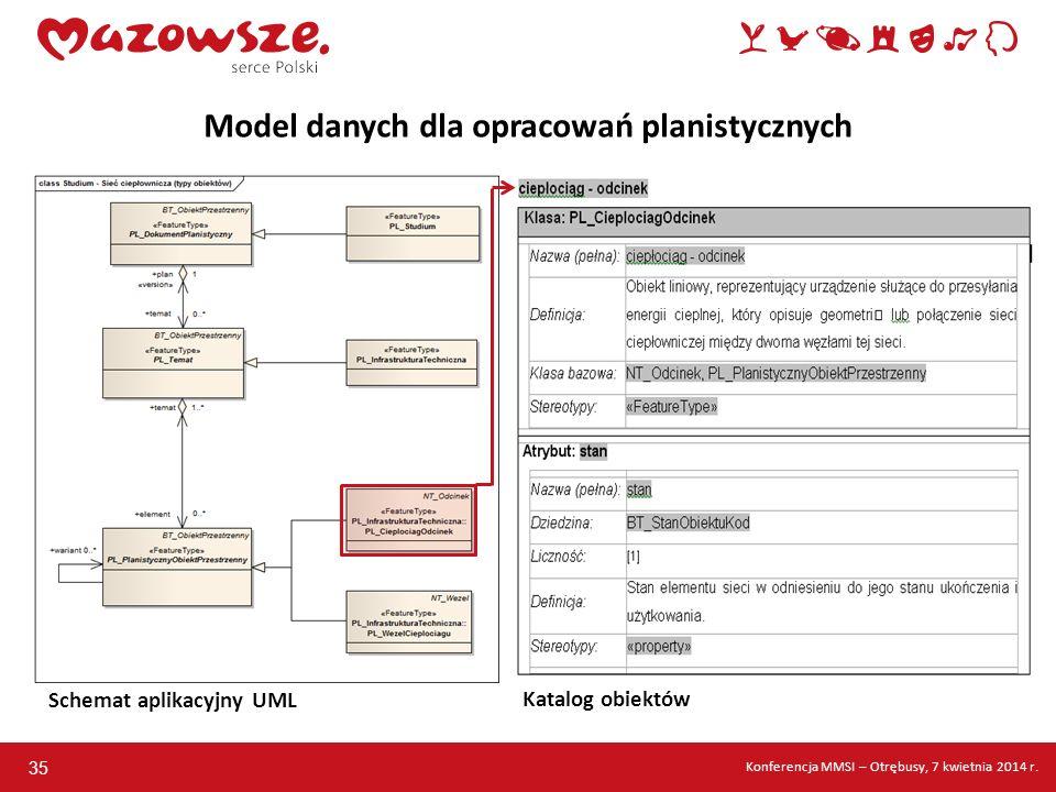 Model danych dla opracowań planistycznych