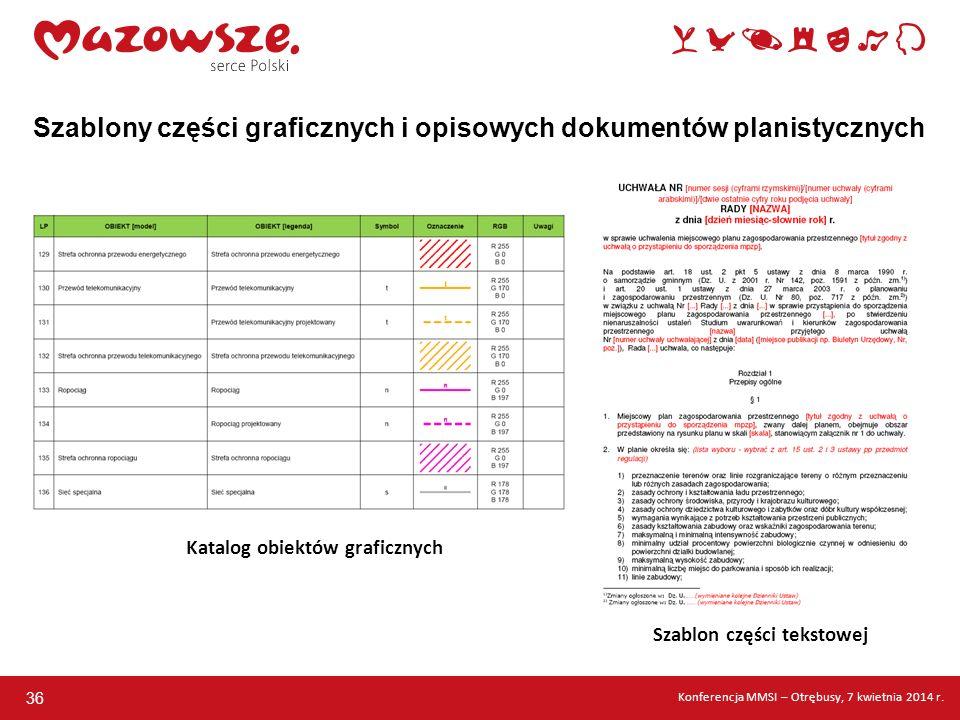 Szablony części graficznych i opisowych dokumentów planistycznych