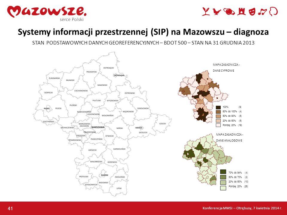 Systemy informacji przestrzennej (SIP) na Mazowszu – diagnoza