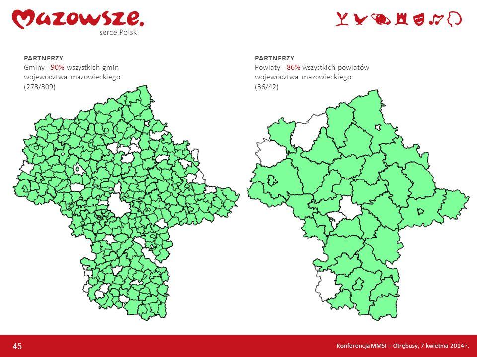 PARTNERZY Gminy - 90% wszystkich gmin województwa mazowieckiego (278/309)