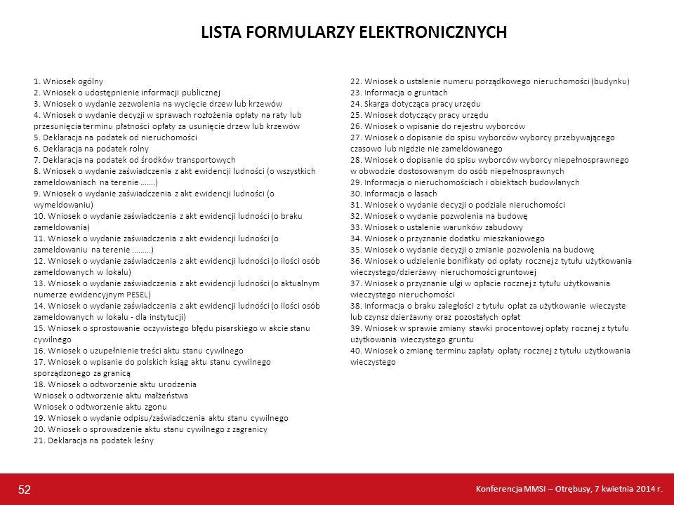 LISTA FORMULARZY ELEKTRONICZNYCH