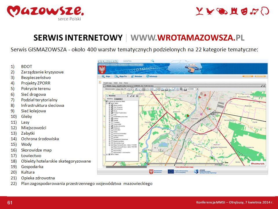 SERWIS INTERNETOWY | WWW.WROTAMAZOWSZA.PL