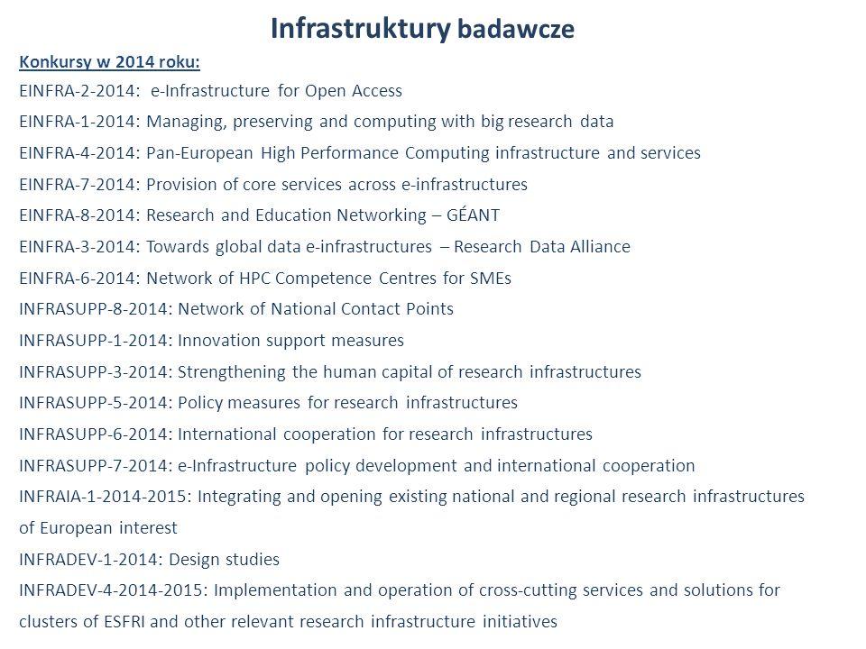 Infrastruktury badawcze