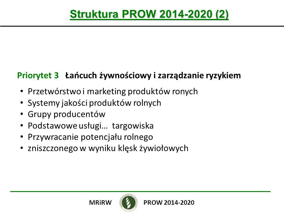 Struktura PROW 2014-2020 (2) Priorytet 3 Łańcuch żywnościowy i zarządzanie ryzykiem. Przetwórstwo i marketing produktów ronych.