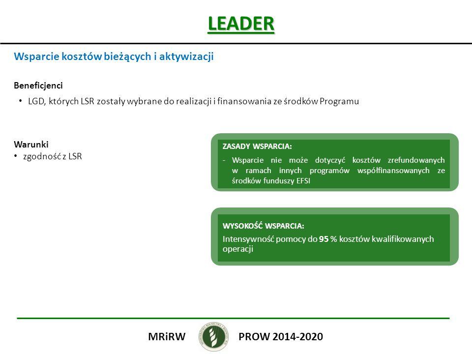 LEADER Wsparcie kosztów bieżących i aktywizacji PROW 2014-2020 MRiRW