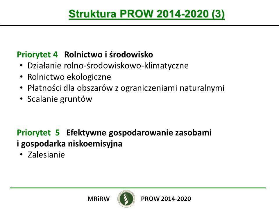 Struktura PROW 2014-2020 (3) Priorytet 4 Rolnictwo i środowisko