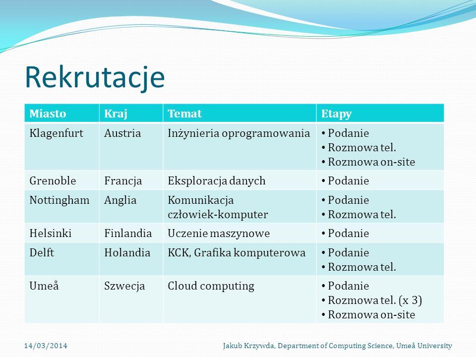 Rekrutacje Miasto Kraj Temat Etapy Klagenfurt Austria