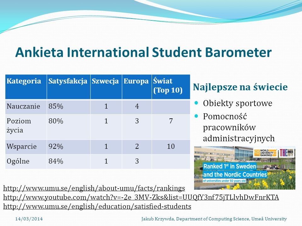 Ankieta International Student Barometer