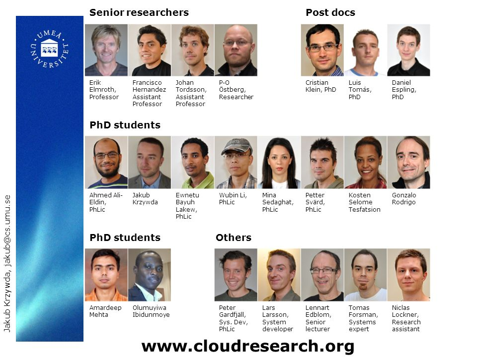 Senior researchers Post docs PhD students