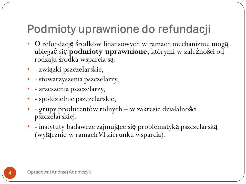 Podmioty uprawnione do refundacji