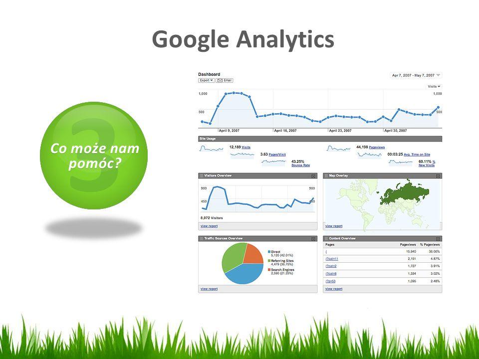 1 2 3 Google Analytics Czym jest SEO Co może nam pomóc Jak to