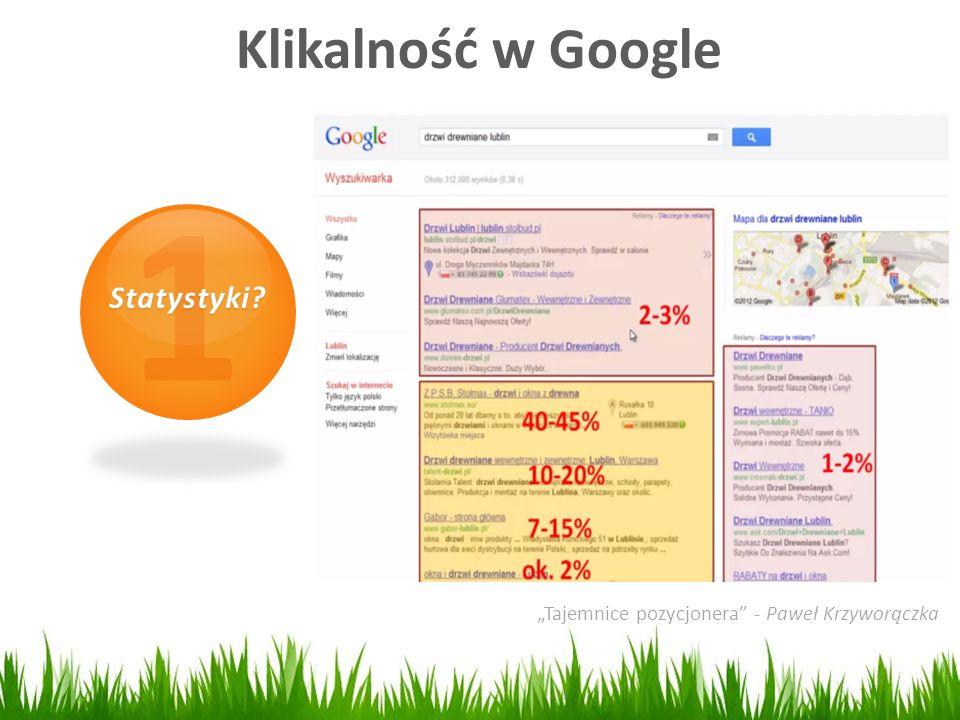 1 Klikalność w Google Statystyki