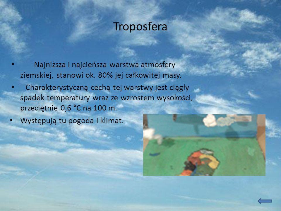 Troposfera Najniższa i najcieńsza warstwa atmosfery ziemskiej, stanowi ok. 80% jej całkowitej masy.