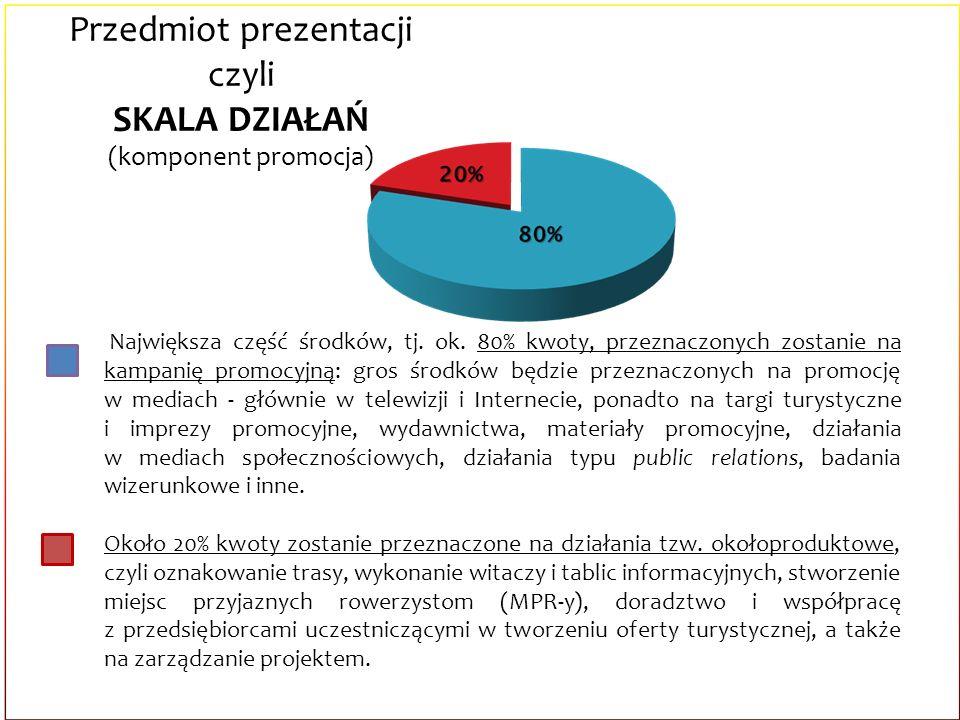 Przedmiot prezentacji czyli SKALA DZIAŁAŃ (komponent promocja)