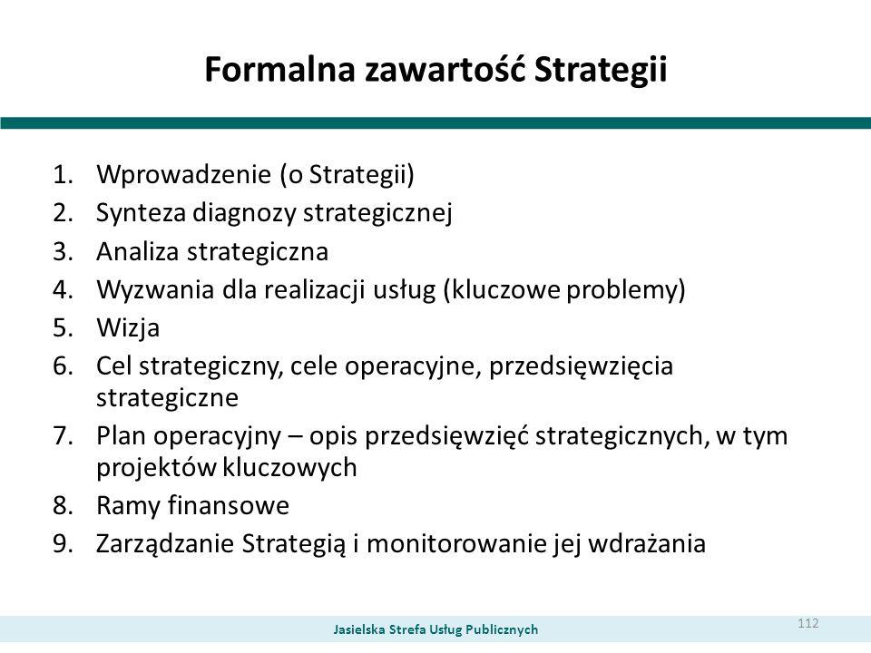 Formalna zawartość Strategii