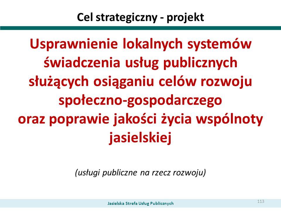 Cel strategiczny - projekt