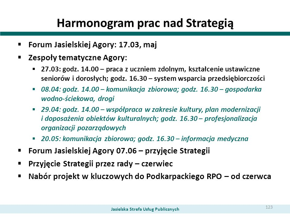 Harmonogram prac nad Strategią
