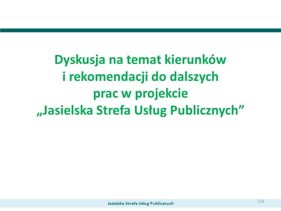 Jasielska Strefa Usług Publicznych