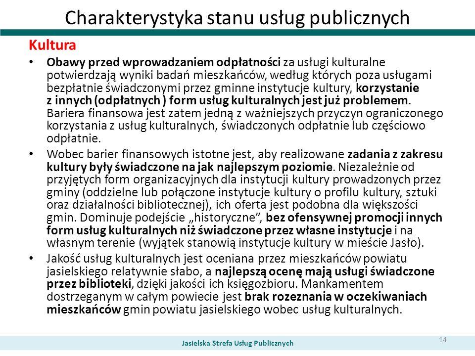 Charakterystyka stanu usług publicznych