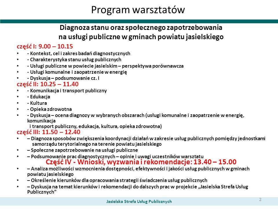 Program warsztatów Diagnoza stanu oraz społecznego zapotrzebowania na usługi publiczne w gminach powiatu jasielskiego.