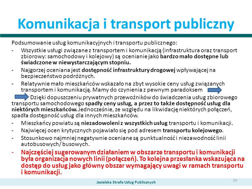 Komunikacja i transport publiczny