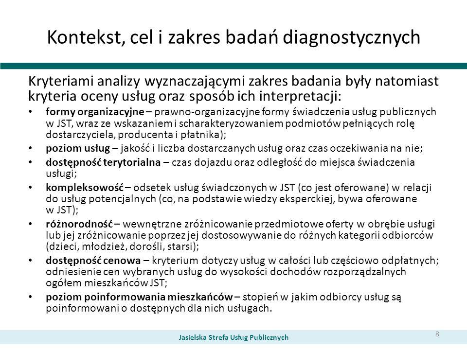 Kontekst, cel i zakres badań diagnostycznych